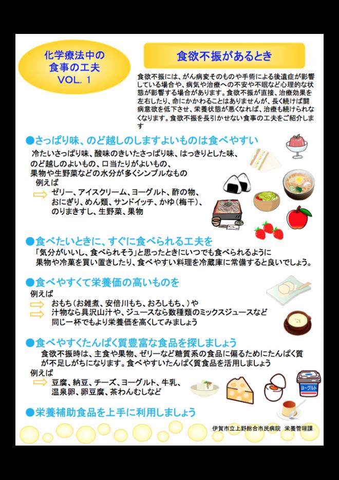 化学療法中の食事の工夫 VOL.1