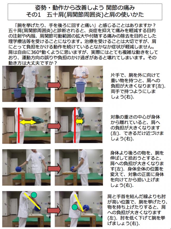 姿勢・動作から改善しよう 関節の痛み その1