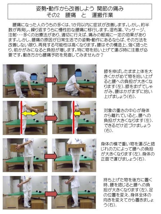 姿勢・動作から改善しよう 関節の痛み その2